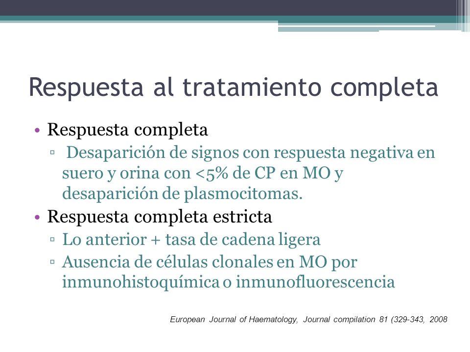 Respuesta al tratamiento completa Respuesta completa Desaparición de signos con respuesta negativa en suero y orina con <5% de CP en MO y desaparición