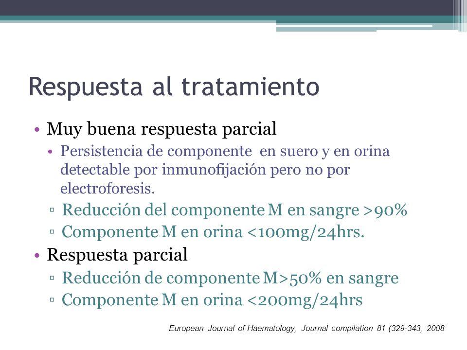 Respuesta al tratamiento Muy buena respuesta parcial Persistencia de componente en suero y en orina detectable por inmunofijación pero no por electrof