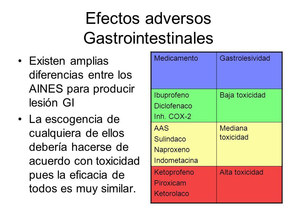 Efectos adversos Gastrointestinales Existen amplias diferencias entre los AINES para producir lesión GI La escogencia de cualquiera de ellos debería h
