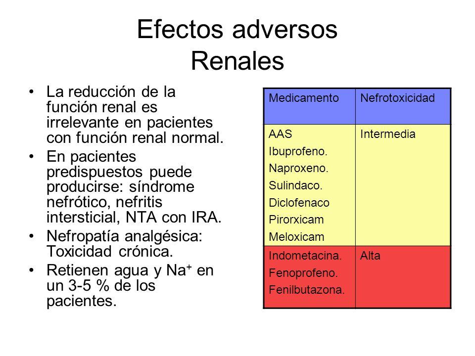 Efectos adversos Renales La reducción de la función renal es irrelevante en pacientes con función renal normal. En pacientes predispuestos puede produ