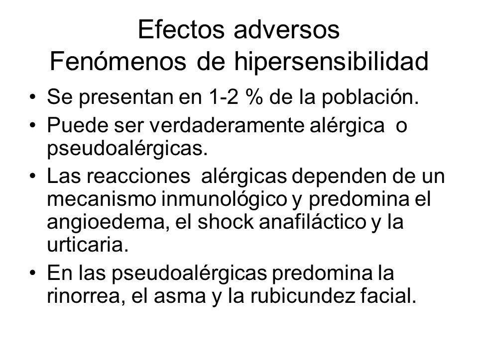 Efectos adversos Fenómenos de hipersensibilidad Se presentan en 1-2 % de la población. Puede ser verdaderamente alérgica o pseudoalérgicas. Las reacci