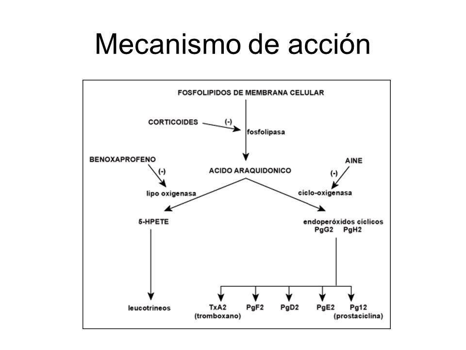 Efectos adversos Gastrointestinales Existen amplias diferencias entre los AINES para producir lesión GI La escogencia de cualquiera de ellos debería hacerse de acuerdo con toxicidad pues la eficacia de todos es muy similar.