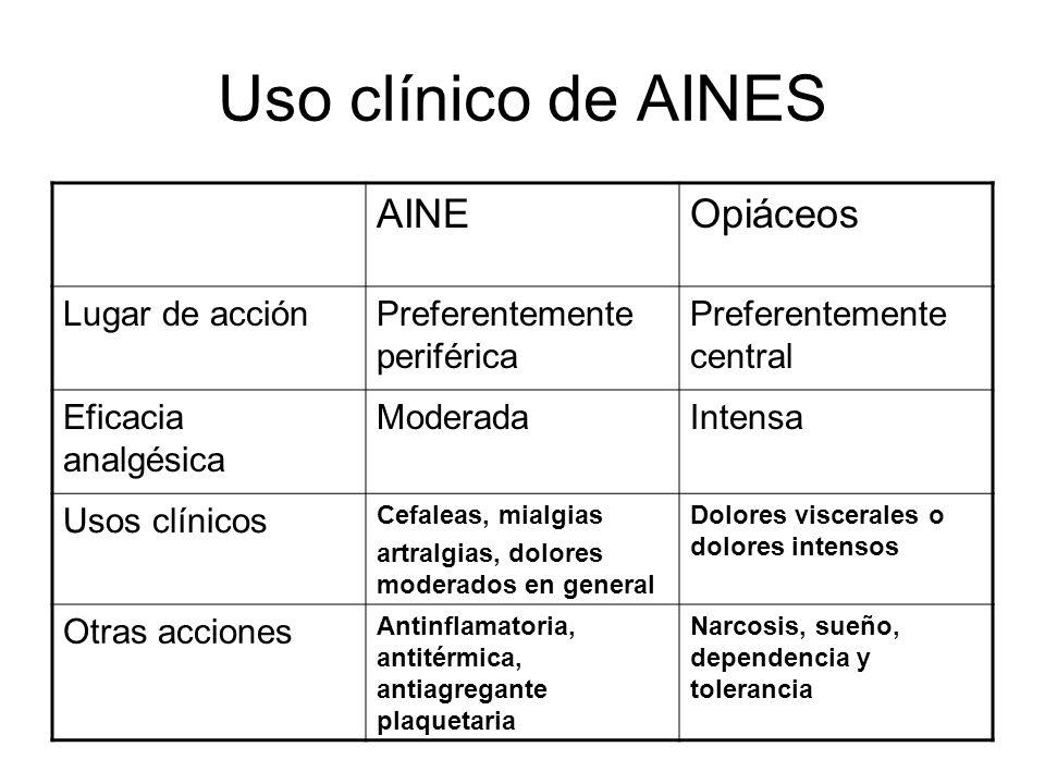 AINEOpiáceos Lugar de acciónPreferentemente periférica Preferentemente central Eficacia analgésica ModeradaIntensa Usos clínicos Cefaleas, mialgias ar