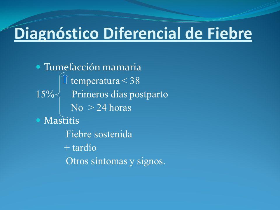 Diagnóstico Diferencial de Fiebre Tumefacción mamaria temperatura < 38 15% Primeros días postparto No > 24 horas Mastitis Fiebre sostenida + tardío Ot