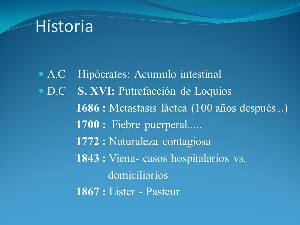 Historia A.C Hipócrates: Acumulo intestinal D.C S. XVI: Putrefacción de Loquios 1686 : Metastasis láctea (100 años después...) 1700 : Fiebre puerperal