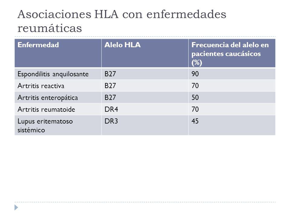 Asociaciones HLA con enfermedades reumáticas EnfermedadAlelo HLAFrecuencia del alelo en pacientes caucásicos (%) Espondilitis anquilosanteB2790 Artrit