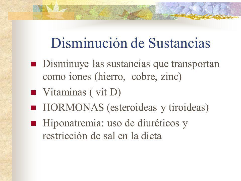 Disminución de Sustancias Disminuye las sustancias que transportan como iones (hierro, cobre, zinc) Vitaminas ( vit D) HORMONAS (esteroideas y tiroide