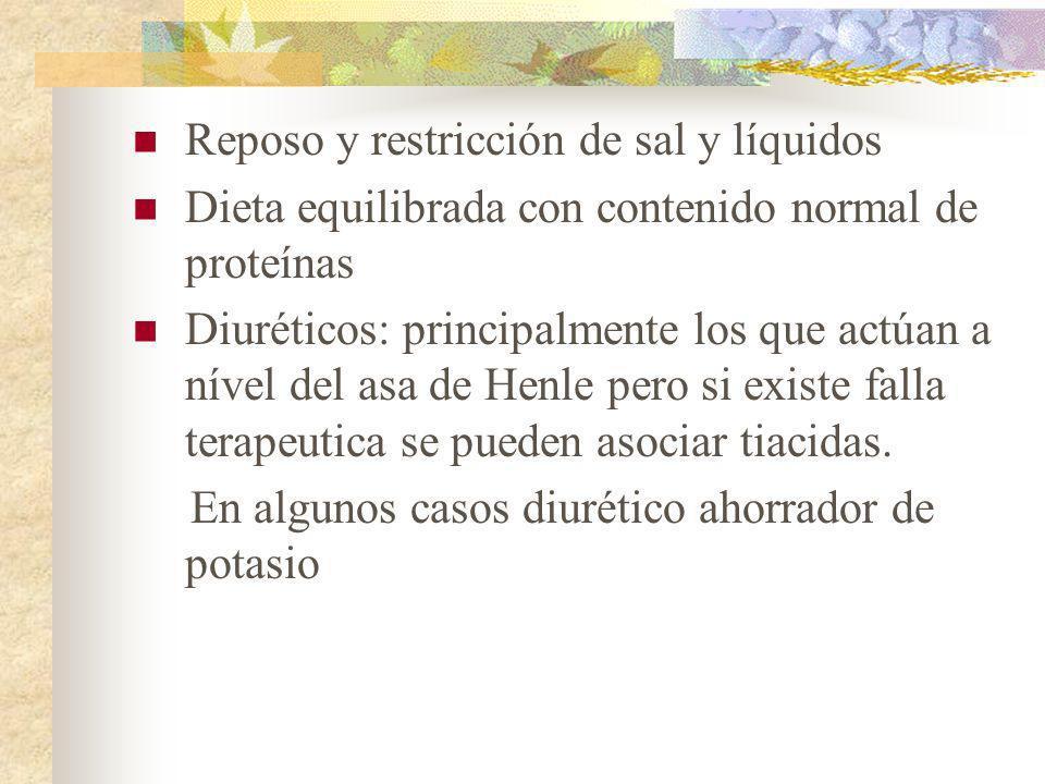 Reposo y restricción de sal y líquidos Dieta equilibrada con contenido normal de proteínas Diuréticos: principalmente los que actúan a nível del asa d