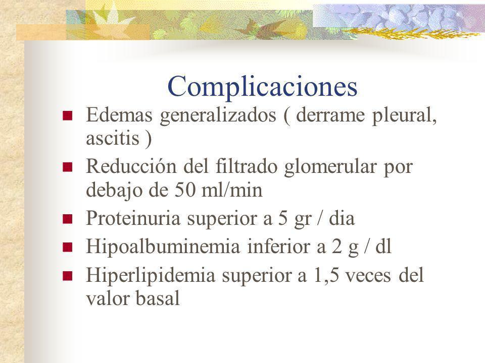 Complicaciones Edemas generalizados ( derrame pleural, ascitis ) Reducción del filtrado glomerular por debajo de 50 ml/min Proteinuria superior a 5 gr