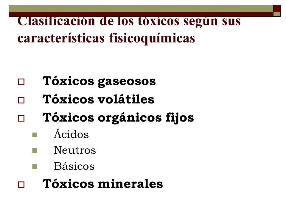 Clasificación de los tóxicos según sus características fisicoquímicas Tóxicos gaseosos Tóxicos volátiles Tóxicos orgánicos fijos Ácidos Neutros Básicos Tóxicos minerales