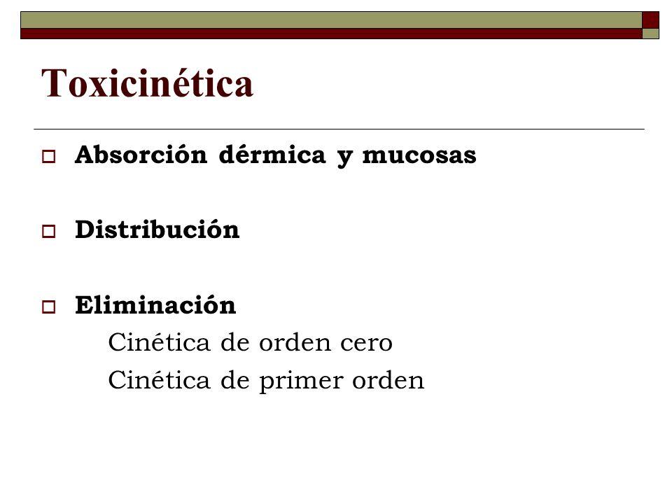 Toxicinética Absorción dérmica y mucosas Distribución Eliminación Cinética de orden cero Cinética de primer orden