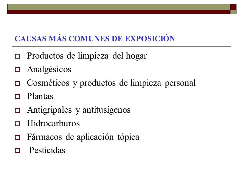 CAUSAS MÁS COMUNES DE EXPOSICIÓN Productos de limpieza del hogar Analgésicos Cosméticos y productos de limpieza personal Plantas Antigripales y antitusígenos Hidrocarburos Fármacos de aplicación tópica Pesticidas