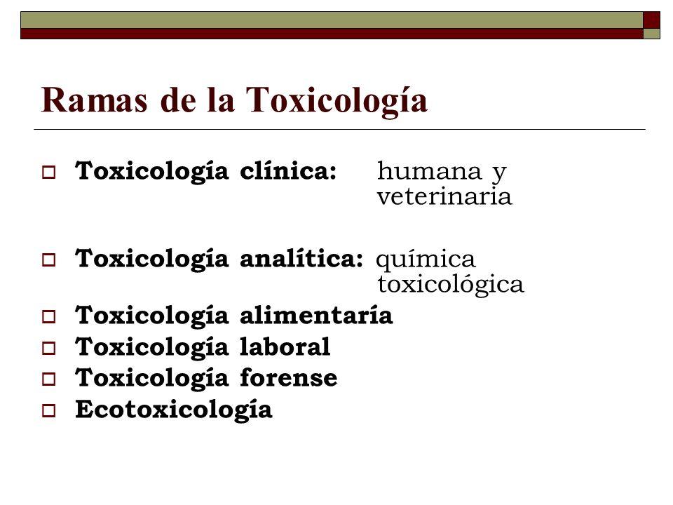 Ramas de la Toxicología Toxicología clínica: humana y veterinaria Toxicología analítica: química toxicológica Toxicología alimentaría Toxicología laboral Toxicología forense Ecotoxicología