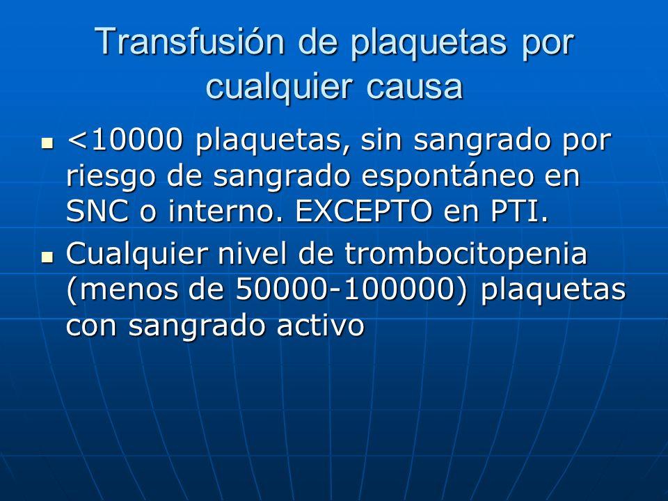 Transfusión de plaquetas por cualquier causa <10000 plaquetas, sin sangrado por riesgo de sangrado espontáneo en SNC o interno. EXCEPTO en PTI. <10000