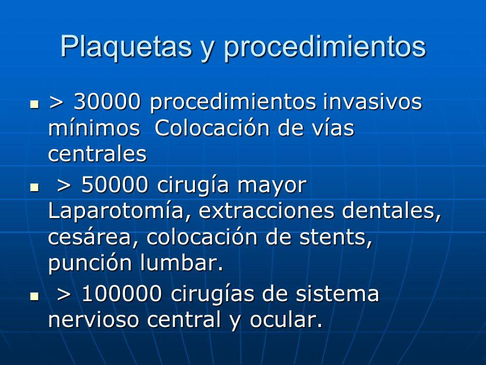 Plaquetas y procedimientos > 30000 procedimientos invasivos mínimos Colocación de vías centrales > 30000 procedimientos invasivos mínimos Colocación d