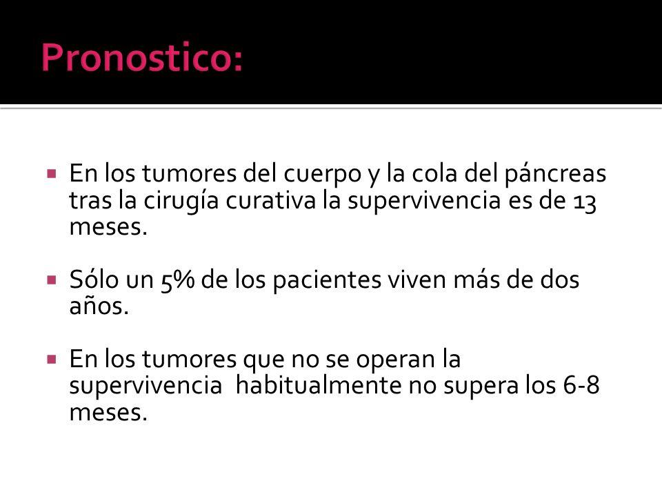 En los tumores del cuerpo y la cola del páncreas tras la cirugía curativa la supervivencia es de 13 meses. Sólo un 5% de los pacientes viven más de do