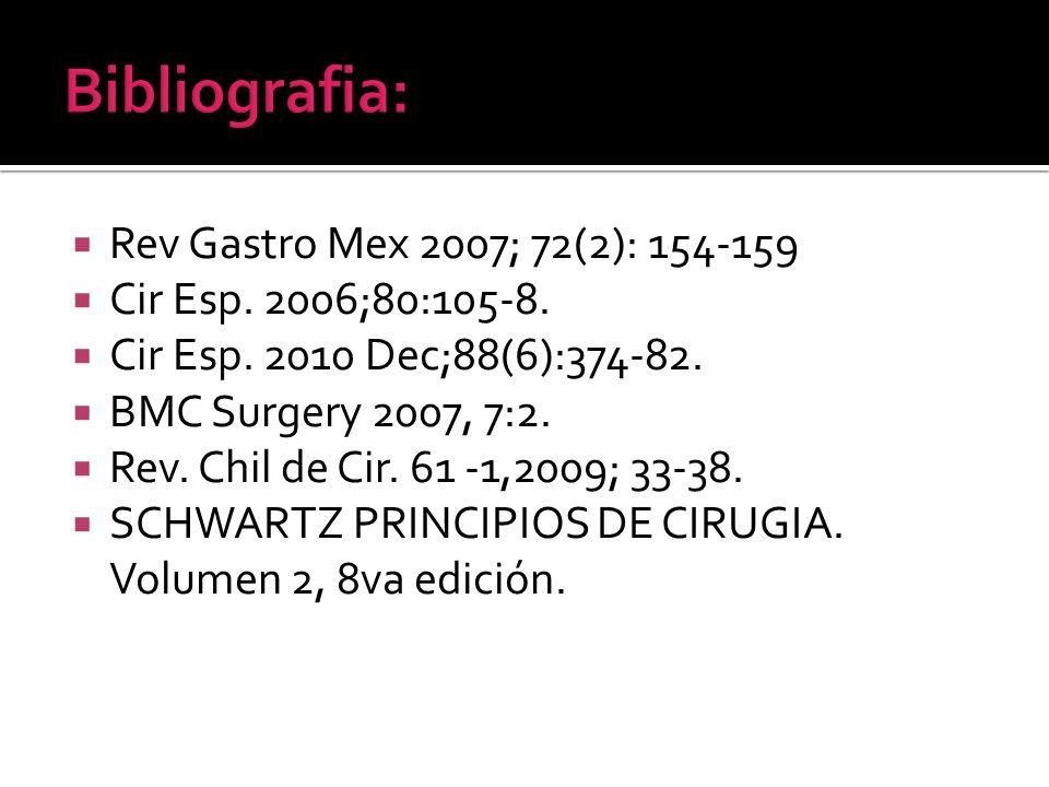 Rev Gastro Mex 2007; 72(2): 154-159 Cir Esp. 2006;80:105-8. Cir Esp. 2010 Dec;88(6):374-82. BMC Surgery 2007, 7:2. Rev. Chil de Cir. 61 -1,2009; 33-38