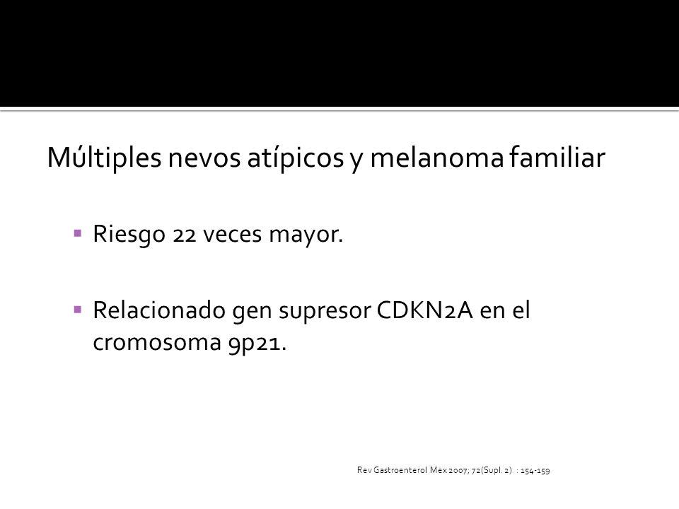 Múltiples nevos atípicos y melanoma familiar Riesgo 22 veces mayor. Relacionado gen supresor CDKN2A en el cromosoma 9p21. Rev Gastroenterol Mex 2007;