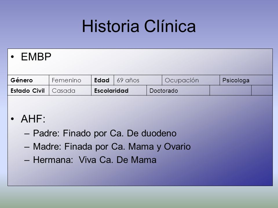 Historia Clínica EMBP AHF: –Padre: Finado por Ca. De duodeno –Madre: Finada por Ca. Mama y Ovario –Hermana: Viva Ca. De Mama Género Femenino Edad 69 a