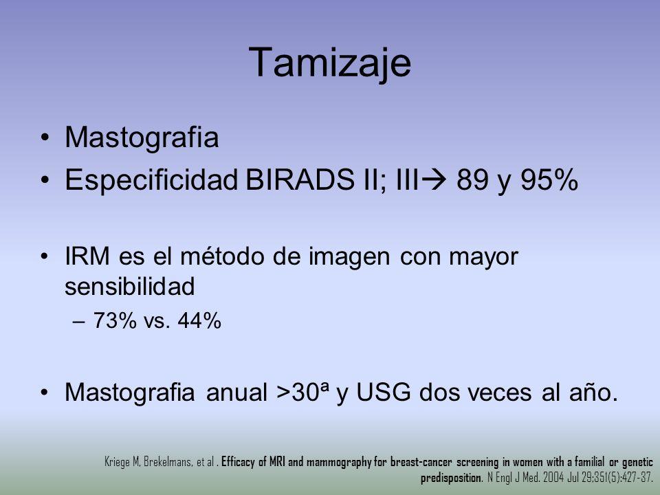 Tamizaje Mastografia Especificidad BIRADS II; III 89 y 95% IRM es el método de imagen con mayor sensibilidad –73% vs. 44% Mastografia anual >30ª y USG