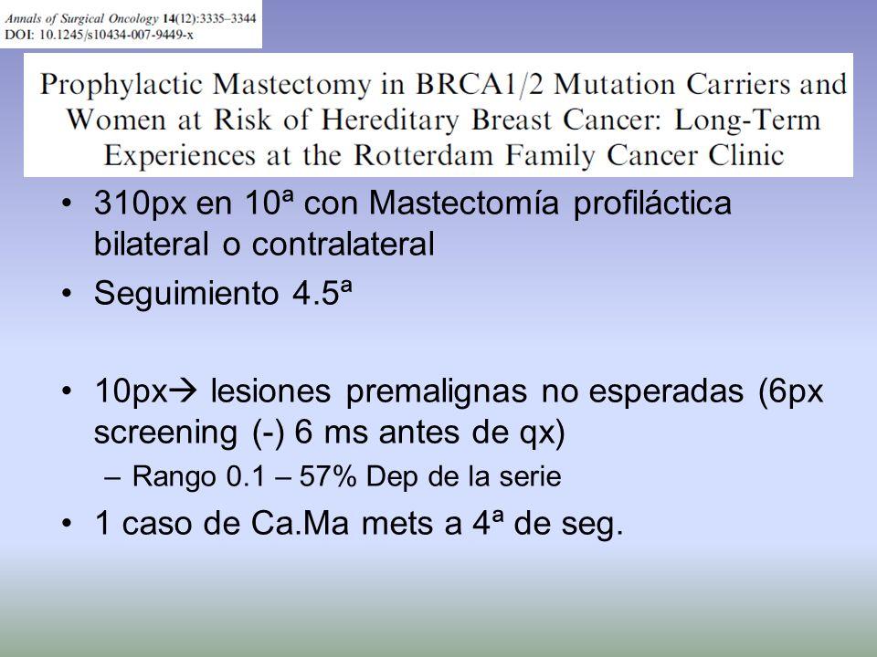 310px en 10ª con Mastectomía profiláctica bilateral o contralateral Seguimiento 4.5ª 10px lesiones premalignas no esperadas (6px screening (-) 6 ms an