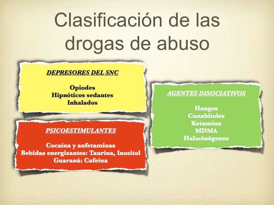 Clasificación de las drogas de abuso