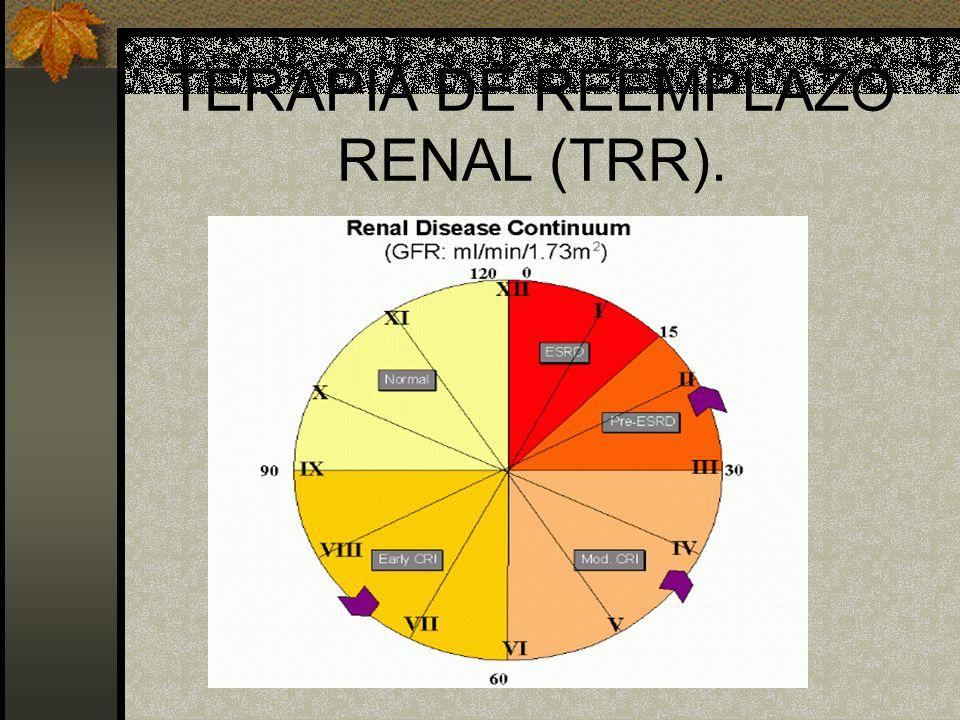 Con la terapia de reemplazo renal, han aparecido nuevas enfermedades: Infecciones por gérmenes oportunistas, asociados a la inmunosupresión en trasplante renal.