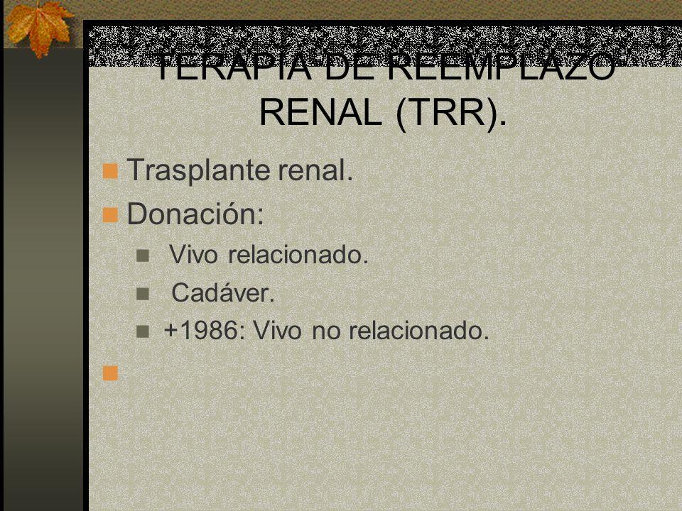Trasplante renal. Donación: Vivo relacionado. Cadáver. +1986: Vivo no relacionado.