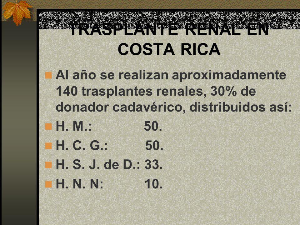 TRASPLANTE RENAL EN COSTA RICA Al año se realizan aproximadamente 140 trasplantes renales, 30% de donador cadavérico, distribuidos así: H. M.: 50. H.