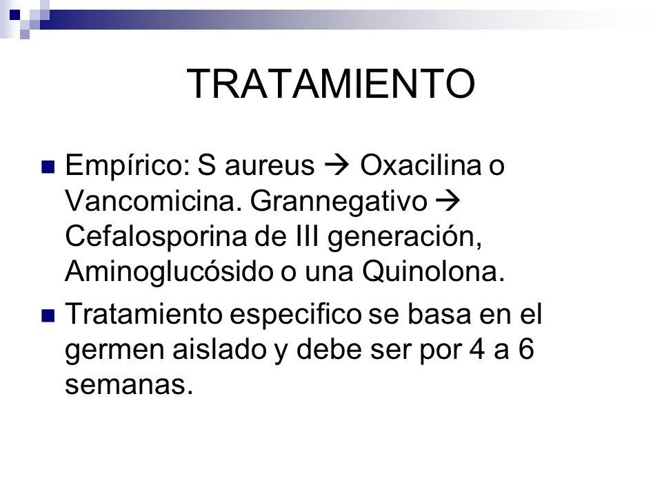 TRATAMIENTO Empírico: S aureus Oxacilina o Vancomicina. Grannegativo Cefalosporina de III generación, Aminoglucósido o una Quinolona. Tratamiento espe