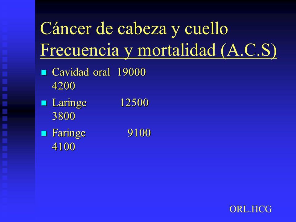 Cáncer de cabeza y cuello Frecuencia y mortalidad (A.C.S) Cavidad oral 19000 4200 Cavidad oral 19000 4200 Laringe 12500 3800 Laringe 12500 3800 Faring
