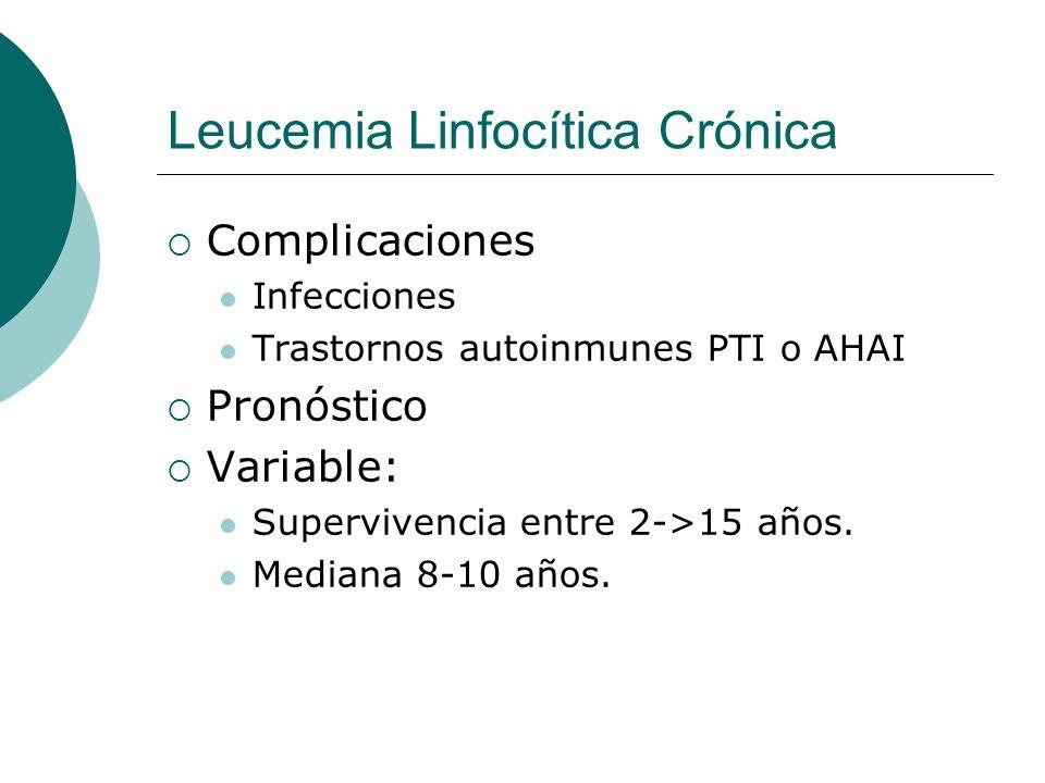 Leucemia Linfocítica Crónica Complicaciones Infecciones Trastornos autoinmunes PTI o AHAI Pronóstico Variable: Supervivencia entre 2->15 años. Mediana