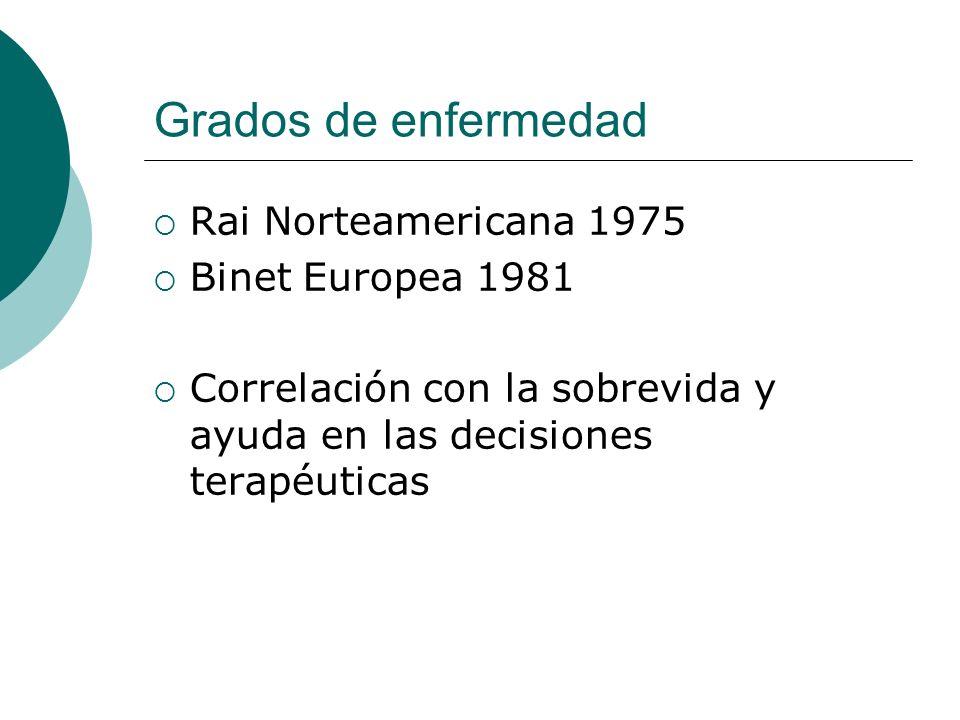 Grados de enfermedad Rai Norteamericana 1975 Binet Europea 1981 Correlación con la sobrevida y ayuda en las decisiones terapéuticas
