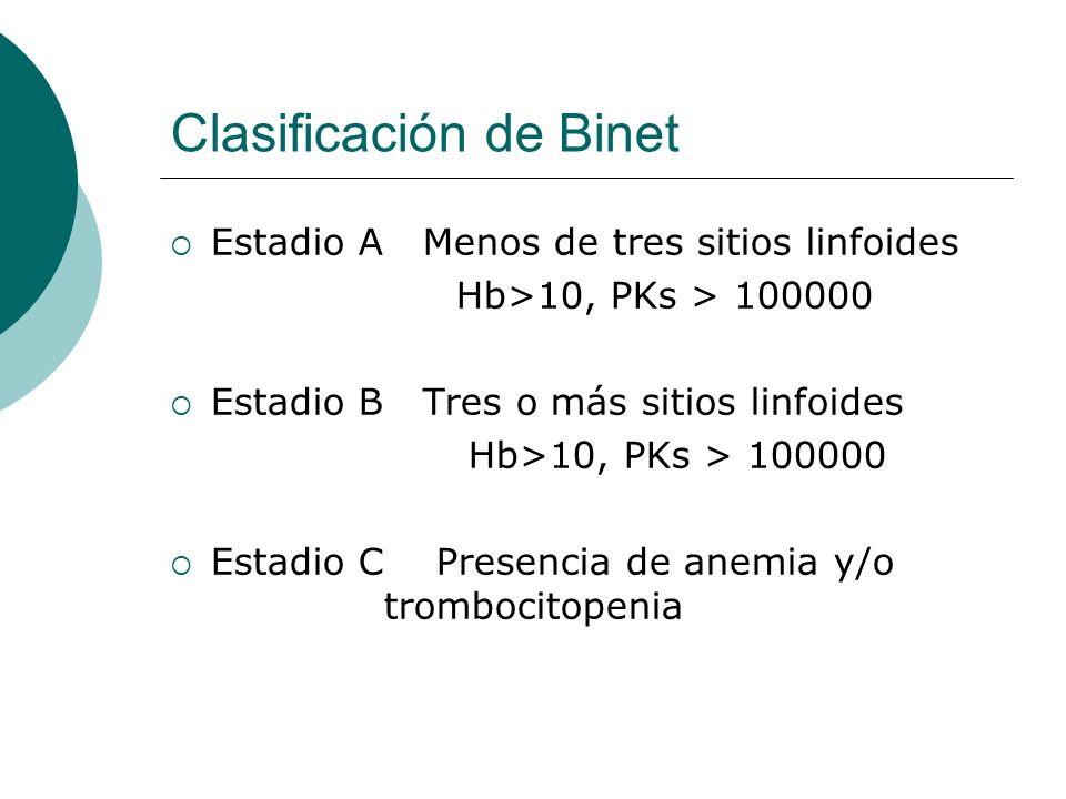 Clasificación de Binet Estadio A Menos de tres sitios linfoides Hb>10, PKs > 100000 Estadio B Tres o más sitios linfoides Hb>10, PKs > 100000 Estadio