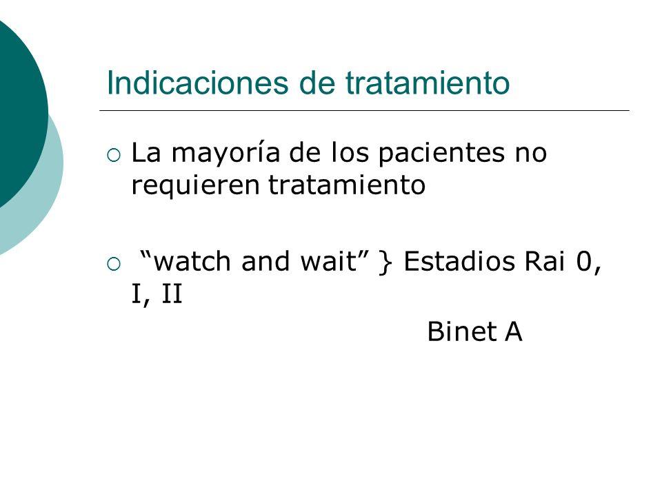 Indicaciones de tratamiento La mayoría de los pacientes no requieren tratamiento watch and wait } Estadios Rai 0, I, II Binet A