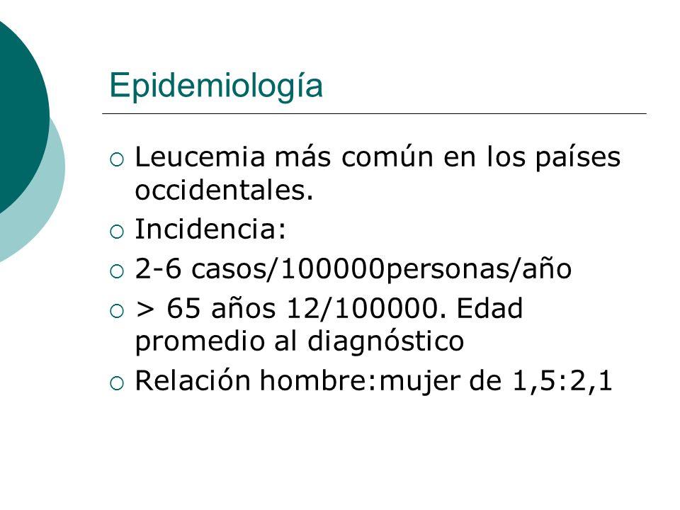 Epidemiología Leucemia más común en los países occidentales. Incidencia: 2-6 casos/100000personas/año > 65 años 12/100000. Edad promedio al diagnóstic