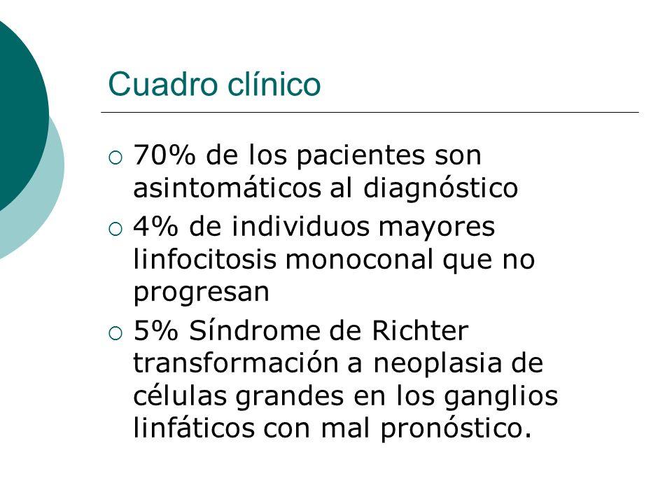 Cuadro clínico 70% de los pacientes son asintomáticos al diagnóstico 4% de individuos mayores linfocitosis monoconal que no progresan 5% Síndrome de R