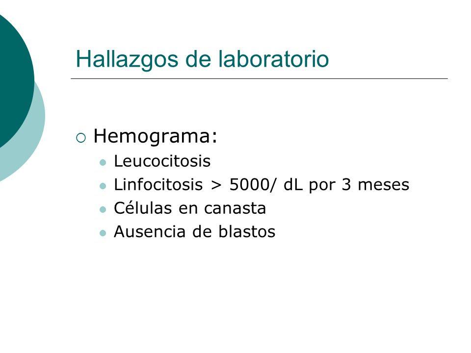 Hallazgos de laboratorio Hemograma: Leucocitosis Linfocitosis > 5000/ dL por 3 meses Células en canasta Ausencia de blastos