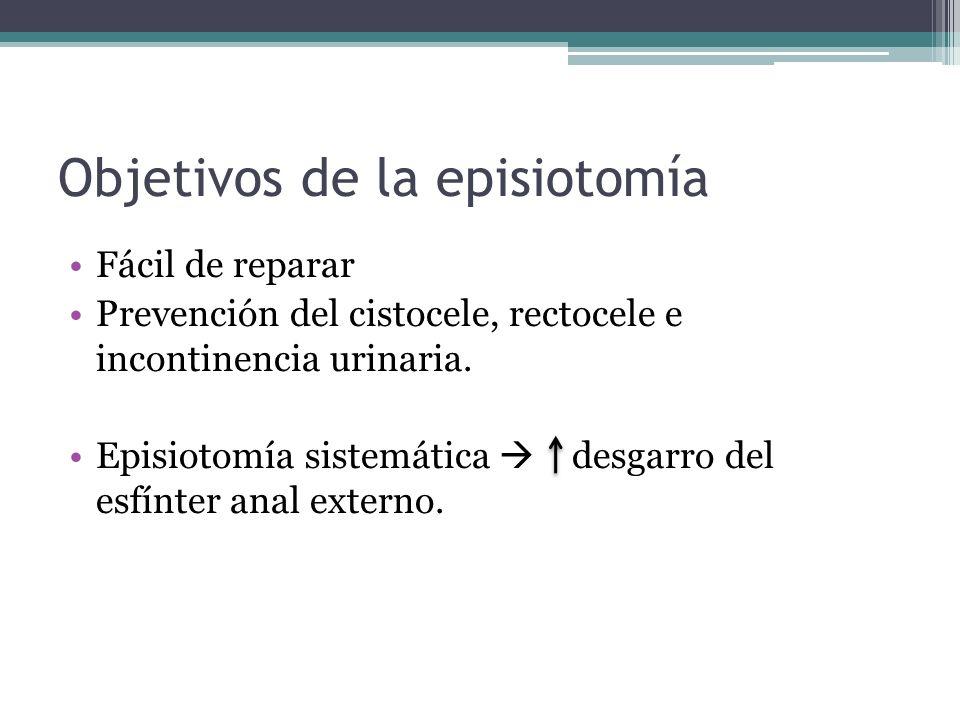 Objetivos de la episiotomía Fácil de reparar Prevención del cistocele, rectocele e incontinencia urinaria. Episiotomía sistemática desgarro del esfínt