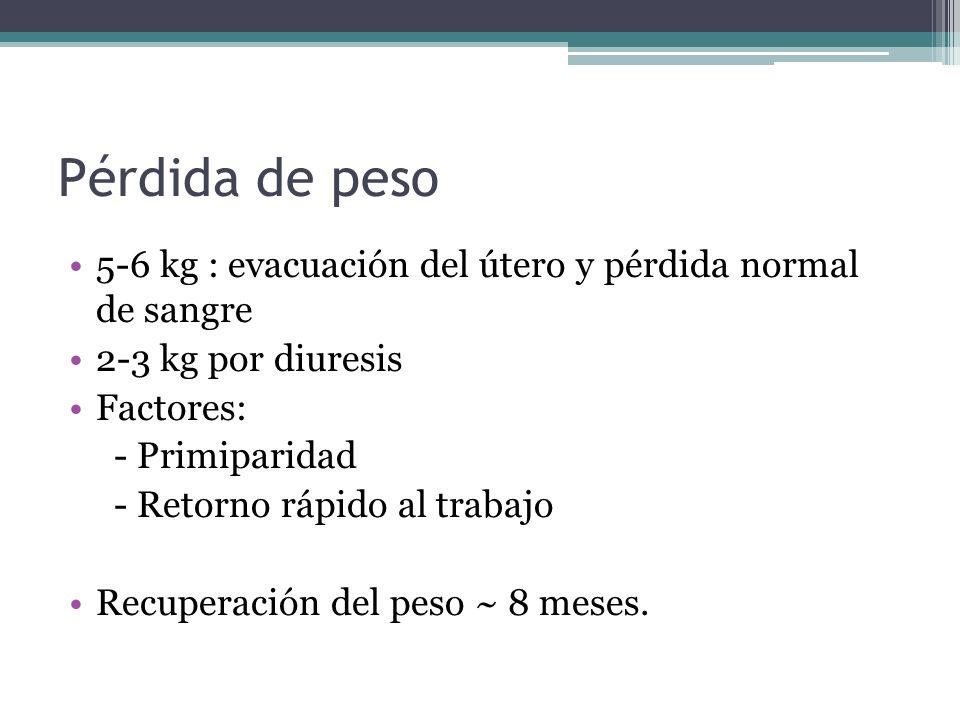 Pérdida de peso 5-6 kg : evacuación del útero y pérdida normal de sangre 2-3 kg por diuresis Factores: - Primiparidad - Retorno rápido al trabajo Recu