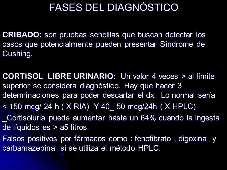 FASES DEL DIAGNÓSTICO CRIBADO: son pruebas sencillas que buscan detectar los casos que potencialmente pueden presentar Síndrome de Cushing. CORTISOL L