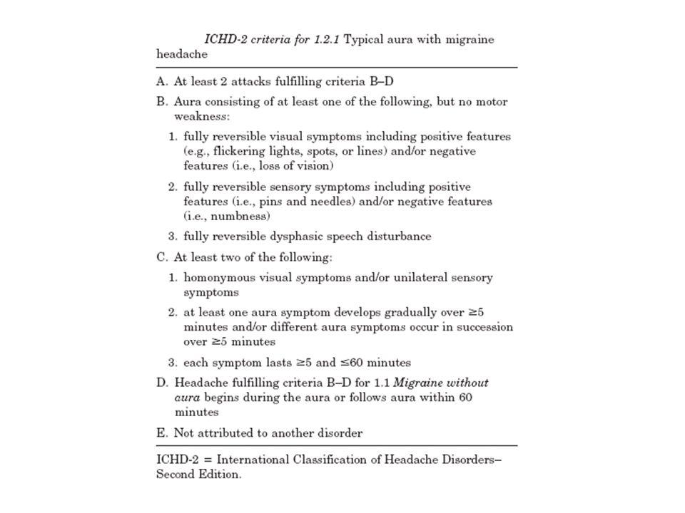 Fármacos utilizados en la Migraña Triptanes Son agonistas 5-HT 1B/1D/1F.