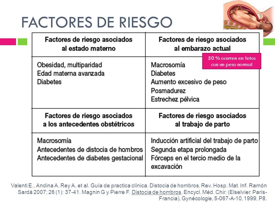 FACTORES DE RIESGO Valenti E., Andina A, Rey A, et al. Guía de practica clínica. Distocia de hombros. Rev. Hosp. Mat. Inf. Ramón Sardá 2007; 26 (1): 3