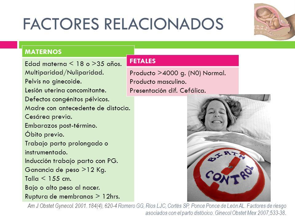 FACTORES RELACIONADOS Am J Obstet Gynecol. 2001. 184(4), 620-4 Romero GG, Ríos LJC, Cortés SP, Ponce Ponce de León AL. Factores de riesgo asociados co