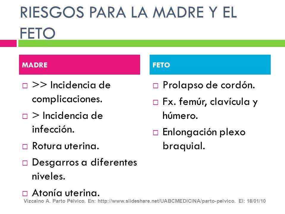 RIESGOS PARA LA MADRE Y EL FETO >> Incidencia de complicaciones. > Incidencia de infección. Rotura uterina. Desgarros a diferentes niveles. Atonía ute