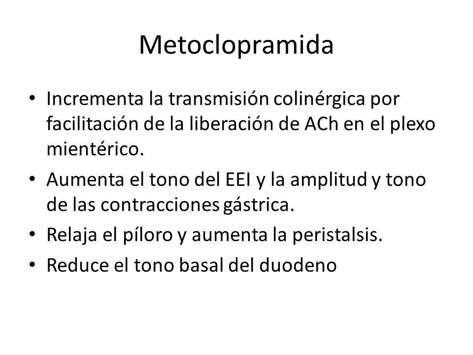 Metoclopramida Incrementa la transmisión colinérgica por facilitación de la liberación de ACh en el plexo mientérico. Aumenta el tono del EEI y la amp