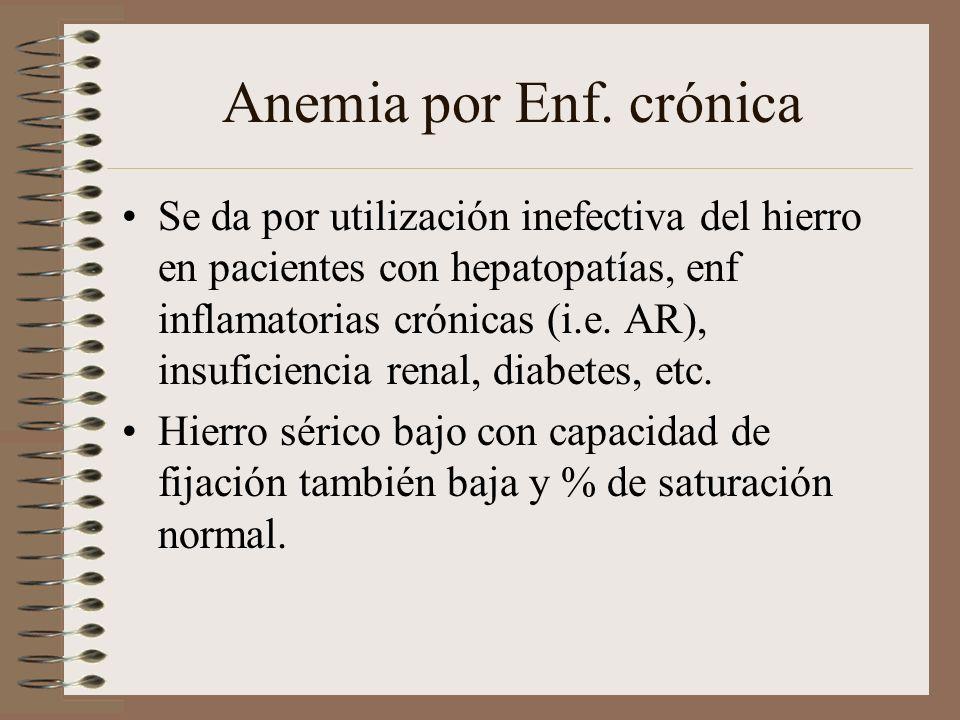 Anemia por Enf. crónica Se da por utilización inefectiva del hierro en pacientes con hepatopatías, enf inflamatorias crónicas (i.e. AR), insuficiencia