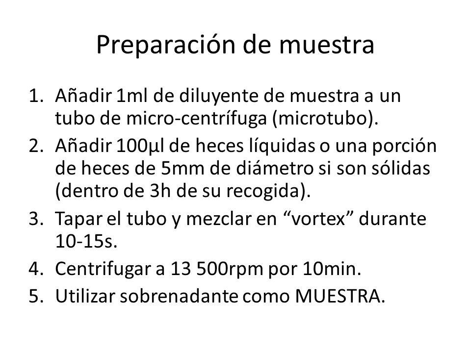 Preparación de muestra 1.Añadir 1ml de diluyente de muestra a un tubo de micro-centrífuga (microtubo). 2.Añadir 100µl de heces líquidas o una porción