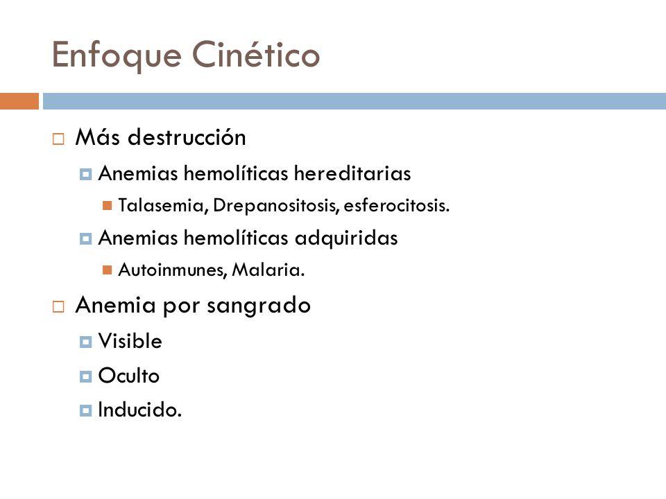 Enfoque Cinético Más destrucción Anemias hemolíticas hereditarias Talasemia, Drepanositosis, esferocitosis. Anemias hemolíticas adquiridas Autoinmunes