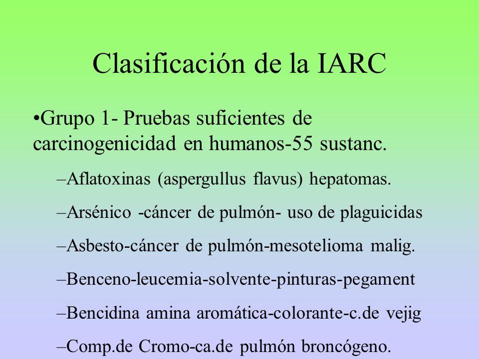 Clasificación de la IARC Grupo 1- Pruebas suficientes de carcinogenicidad en humanos-55 sustanc. –Aflatoxinas (aspergullus flavus) hepatomas. –Arsénic
